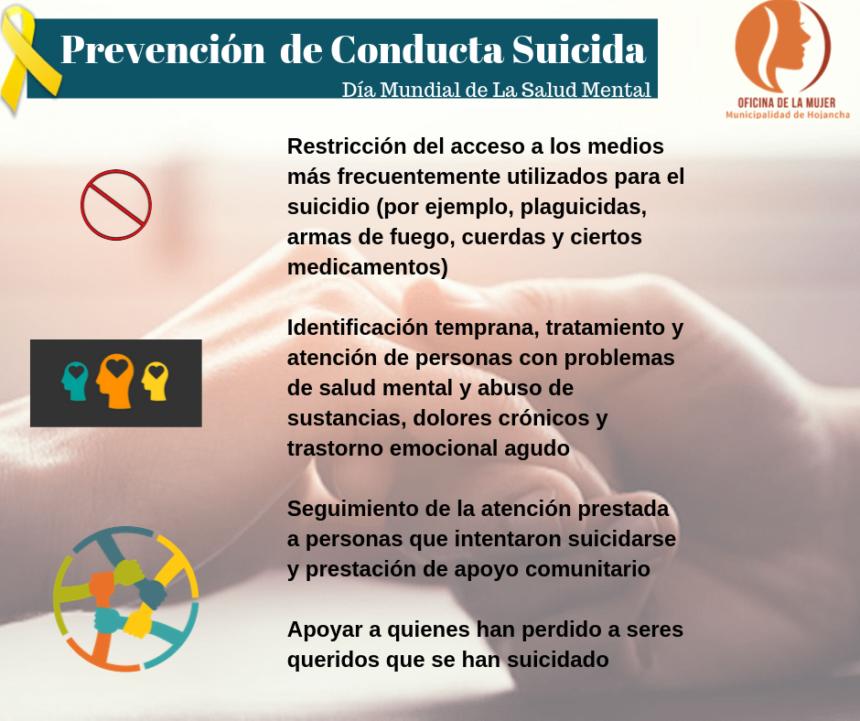 Prevención Conducta Suicida